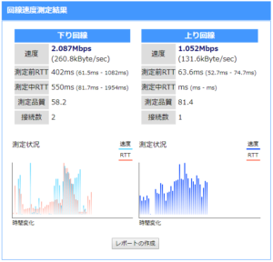 wimax08